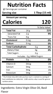 basil nutritional facts