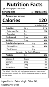 rosemary nutritional facts